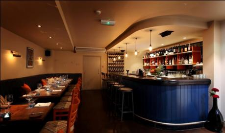 Innerplace Recommended Venue Lima Fitzrovia